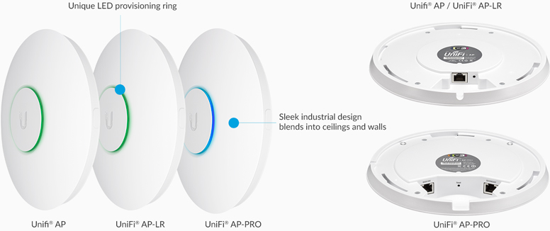 WiFi - Ubiquiti UniFi